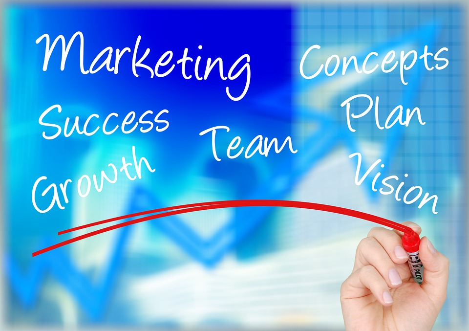 The Basics of Making an Effective Marketing Plan